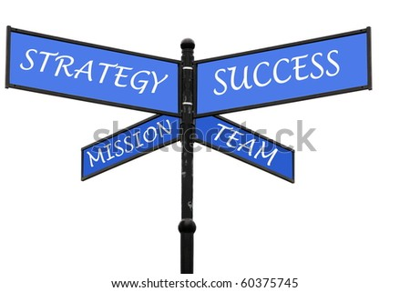 Old signpost and fundamental pillars of successful management