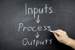 On the chalkboard it says Inputs process outputs. Chalk in a man's hand