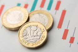 One pound coins viewed from close up and a Japanese candlestick chart with the Euro-Pound quote