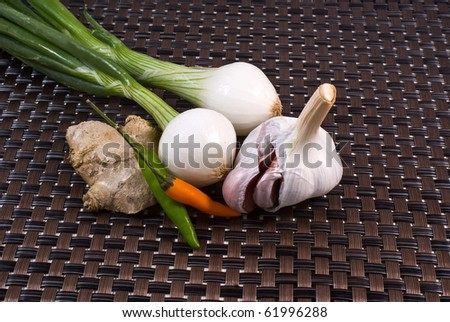 Onion Garlic Chilly n Ginger.