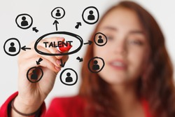 Open your talent and potential. Talented human resources - company success.