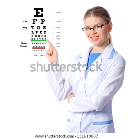 Optician, optometrist woman doctor examining patient's eyesight by showing the chart, isolated on white