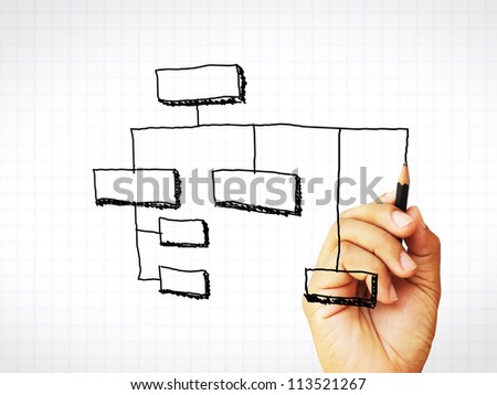 Organization by hand sketching