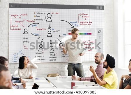 Organization Chart Management Planning Concept #430099885