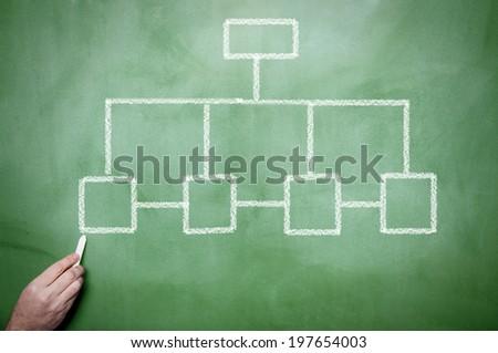 Organization chart on the blackboard