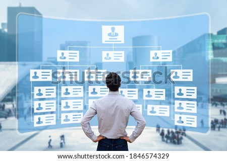 Organization chart showing hierarchy structure of teams in corporation with CEO, directors, executives and employees. Human Resources Manager working with HR organizational diagram, career concept