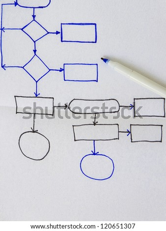 Organizational charts and graphs for business abstract