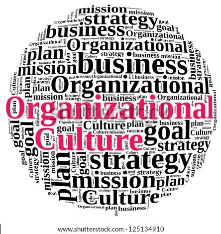 Organizational Culture in word cloud