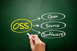 OSS - Open source software acronym, technology concept background on blackboard