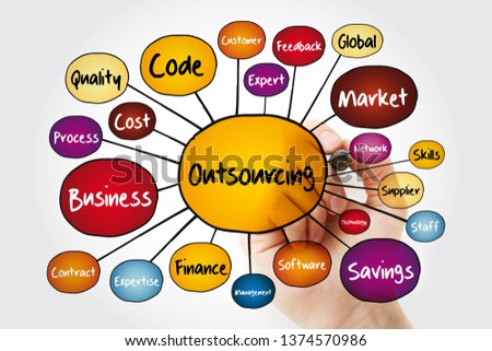 Outsourcing mind map flowchart with marker, technology concept for presentations and reports #1374570986