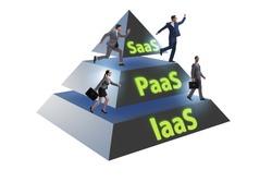 PAAS IAAS SAAS concepts with business people