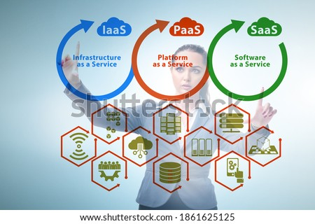 PAAS IAAS SAAS concepts with businesswoman