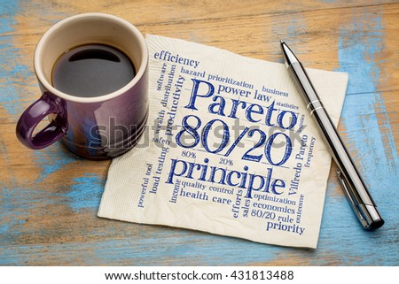 Pareto principle or eighty-twenty rule - word cloud on a napkin with a cup of coffee #431813488