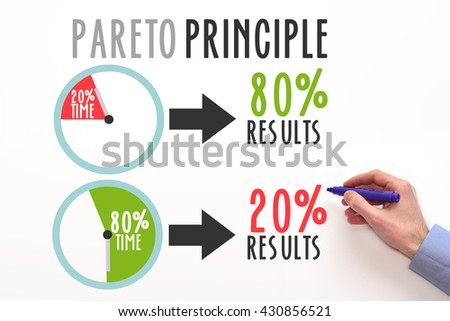 Pareto Principle or law of the vital few. 80/20 rule. factor sparsity  #430856521