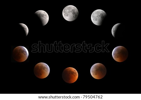 Partial, total and mid lunar eclipse phases observed on 15-16 June 2011 at Bahrain