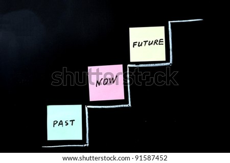 Past, now and future on the notepaper and on the chalkboard