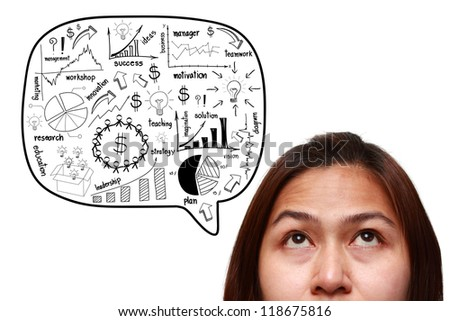 pensive young woman with business plan concept idea drawing of speech bubbles