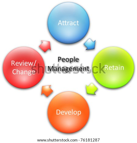People management business diagram management strategy concept chart illustration - stock photo