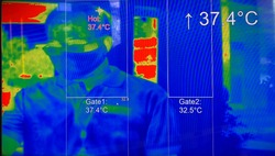 People waiting for body temperature check before access to building for against epidemic flu covid19 or corona virus in office by thermo-scan or infrared thermal camera