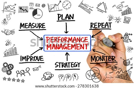 performance management flowchart concept hand drawing on whiteboard