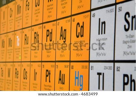 Periodic table - stock photo