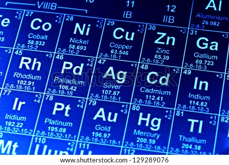 Free photos periodic table of chemical elements avopix periodic table of elements selective focus 129289076 urtaz Images