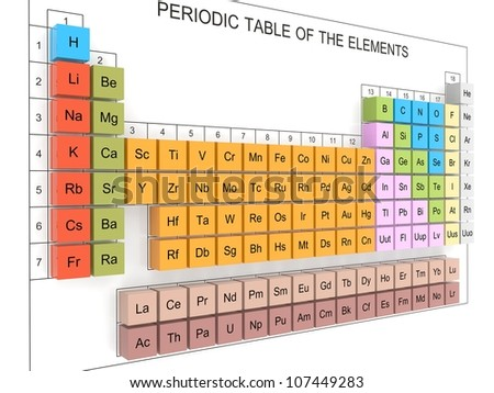 Periodic table of the elements mendeleev table on wall