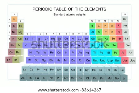 Periodic table of elements japanese periodic table periodic table of elements japanese urtaz Gallery