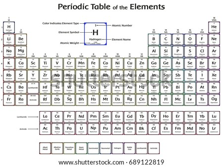 Royalty Free Periodic Table Of The Elements Black 436836643 Stock