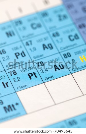 periodic table symbol Au selective focus