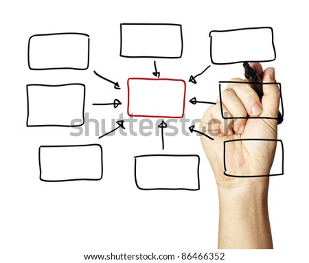 person drawing an empty diagram.