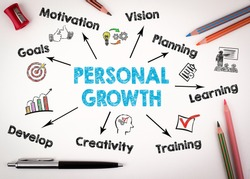 Personal Growth Concept. Chart with keywords and icons on white background
