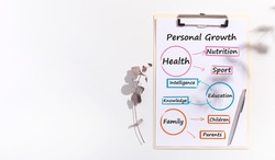 Personal Growth Wordcloud Scheme On Clipboard Over White Background. Self Improvement And Development. Collage, Copy Space