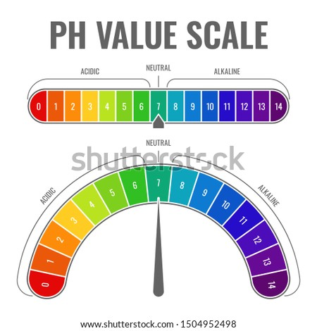 Ph alkaline acidic scale. Indicator water balance diet laboratory test acid neutral alkali measurable scales color paper measure chart