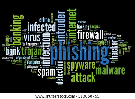 Phishing concept in word tag cloud on black background