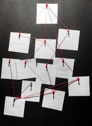 Photo of a black detecftive board with blank paper linked by red thread.
