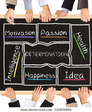 Photo of business hands holding blackboard and writing DETERMINATION diagram