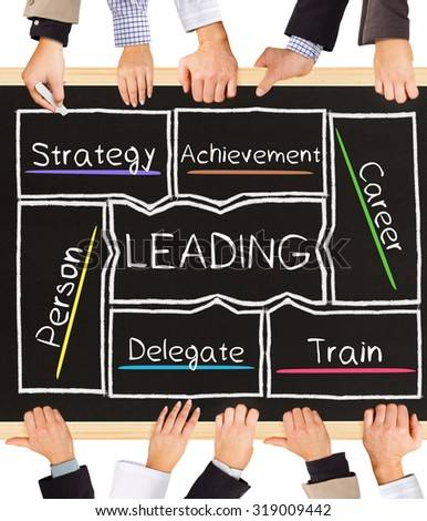 Photo of business hands holding blackboard and writing LEADING concept
