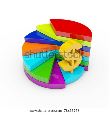 picture of yellow dollar symbol on colorful pie diagram