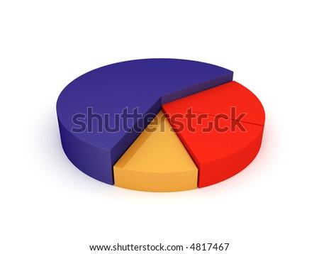 Pie Chart Ez Canvas