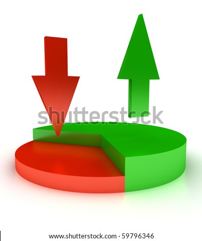 Pie chart from two pieces, one red one green, with two arrows pointing one of them up and the other down. This symbolizes the positive and the negative outcome of something.