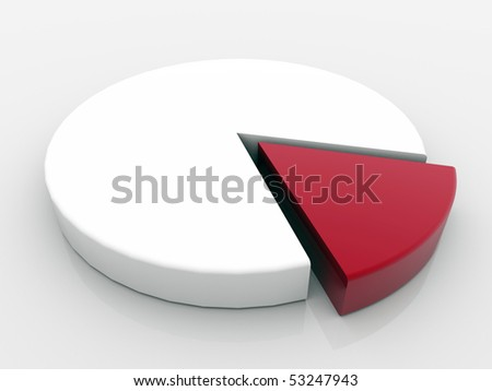 pie chart isolated on white background