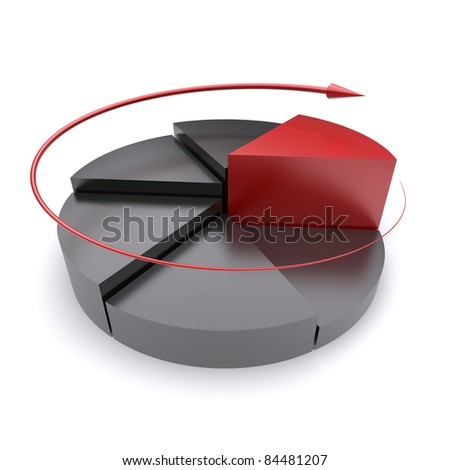 Pie chart on a white background. 3d rendered image
