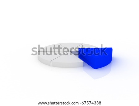 Pie chart on white background