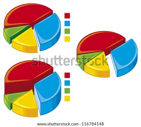 pie charts (pie chart graph)