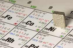 piece of nickel on periodic table of elements