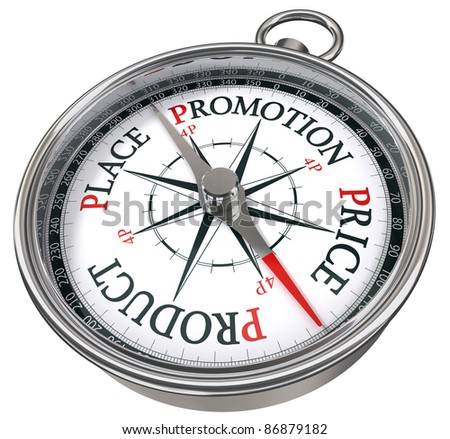 place price product and promotion basic marketing principles on concept compass