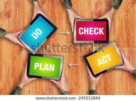 Plan Do Check Act Concept with People holding Tablet Computers in Office