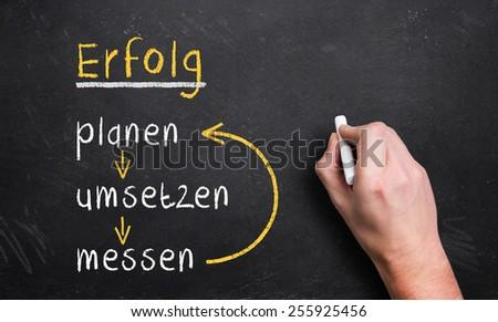 plan - do - measure loop for success in German #255925456
