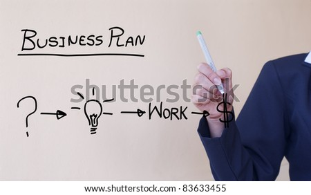 plan to be successful in his business